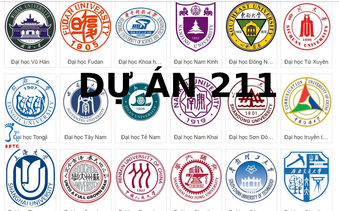 Dự án 211 năm 2020: Top 115 trường đại học hàng đầu Trung Quốc
