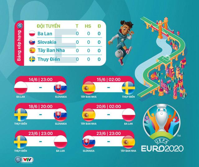 Lịch thi đấu UEFA EURO 2020 - Ảnh 5.